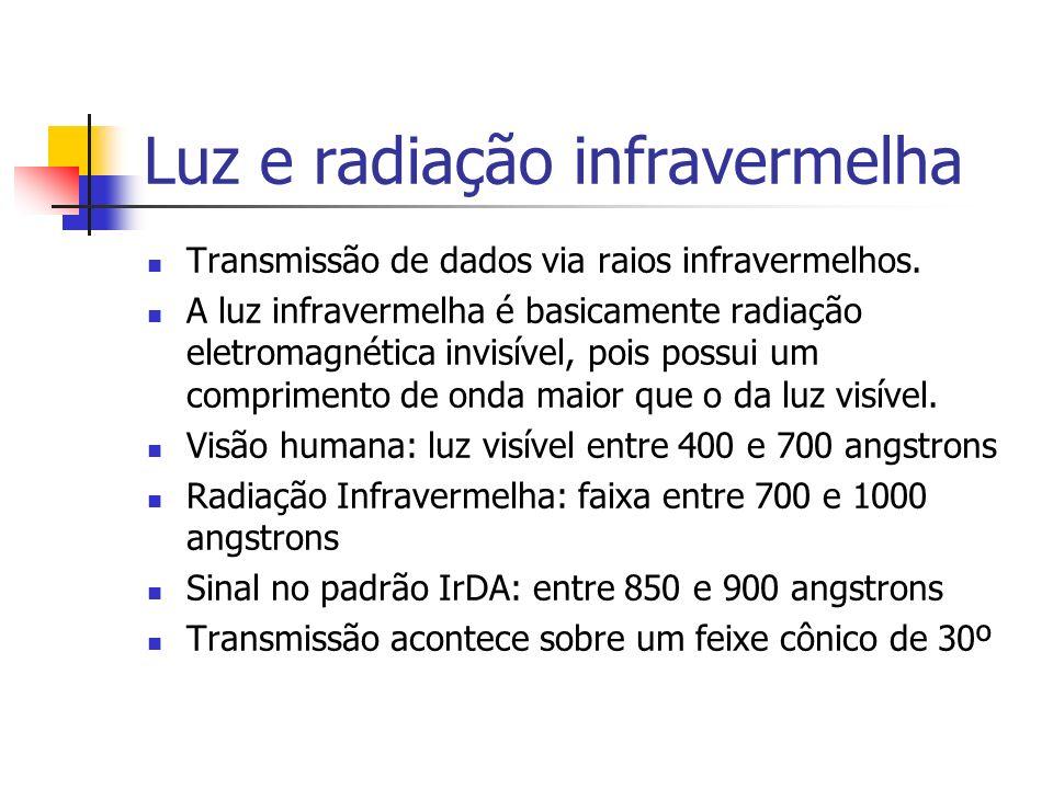 Luz e radiação infravermelha Transmissão de dados via raios infravermelhos. A luz infravermelha é basicamente radiação eletromagnética invisível, pois