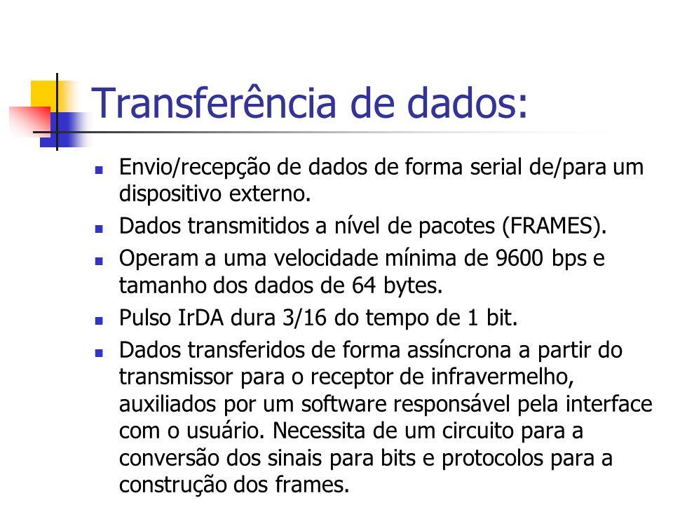 Transferência de dados: Envio/recepção de dados de forma serial de/para um dispositivo externo. Dados transmitidos a nível de pacotes (FRAMES). Operam
