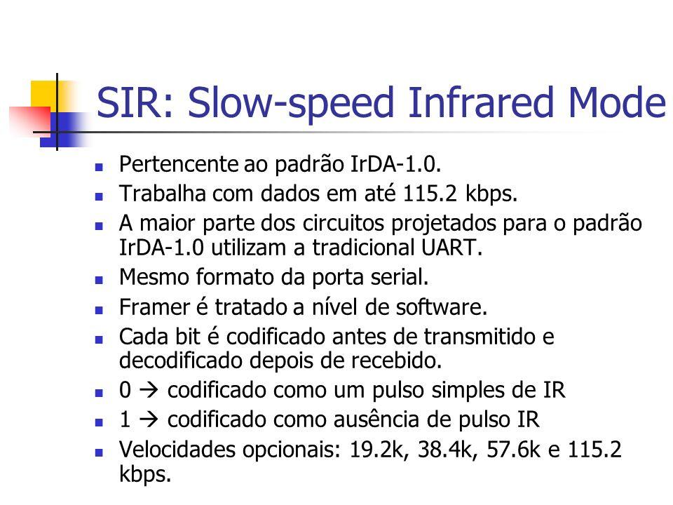 SIR: Slow-speed Infrared Mode Pertencente ao padrão IrDA-1.0. Trabalha com dados em até 115.2 kbps. A maior parte dos circuitos projetados para o padr