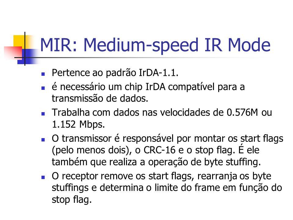 MIR: Medium-speed IR Mode Pertence ao padrão IrDA-1.1. é necessário um chip IrDA compatível para a transmissão de dados. Trabalha com dados nas veloci