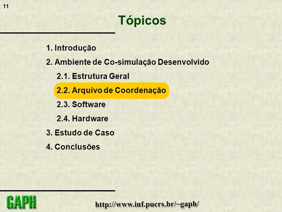 11 1. Introdução 2. Ambiente de Co-simulação Desenvolvido 2.1. Estrutura Geral 2.2. Arquivo de Coordenação 2.3. Software 2.4. Hardware 3. Estudo de Ca