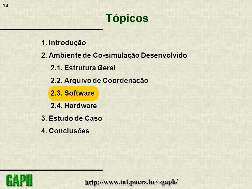 14 1. Introdução 2. Ambiente de Co-simulação Desenvolvido 2.1. Estrutura Geral 2.2. Arquivo de Coordenação 2.3. Software 2.4. Hardware 3. Estudo de Ca