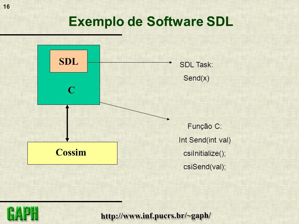 16 Exemplo de Software SDL SDL C Cossim Função C: Int Send(int val) csiInitialize(); csiSend(val); SDL Task: Send(x)
