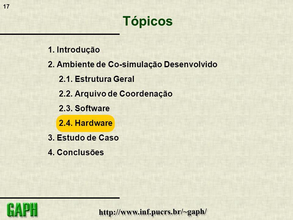 17 1. Introdução 2. Ambiente de Co-simulação Desenvolvido 2.1. Estrutura Geral 2.2. Arquivo de Coordenação 2.3. Software 2.4. Hardware 3. Estudo de Ca