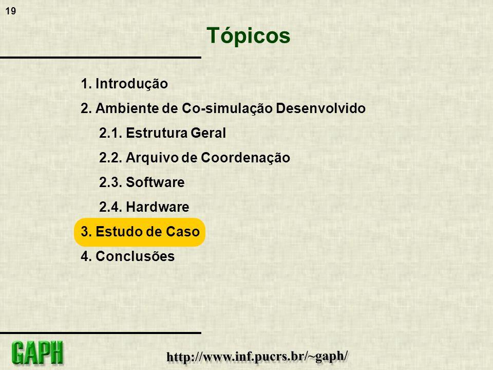 19 1. Introdução 2. Ambiente de Co-simulação Desenvolvido 2.1. Estrutura Geral 2.2. Arquivo de Coordenação 2.3. Software 2.4. Hardware 3. Estudo de Ca