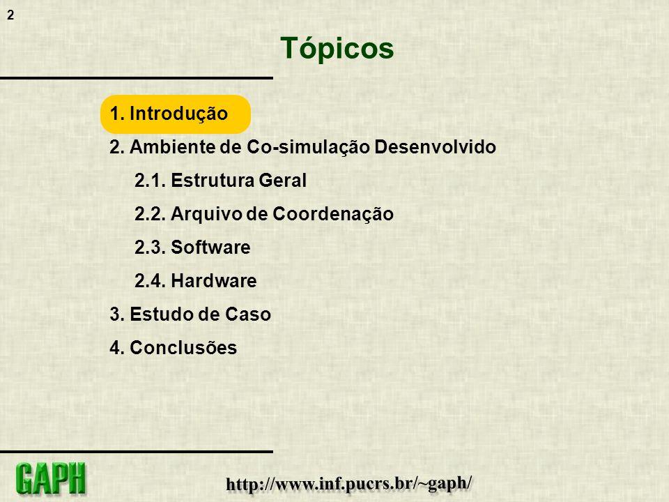 2 Tópicos 1. Introdução 2. Ambiente de Co-simulação Desenvolvido 2.1. Estrutura Geral 2.2. Arquivo de Coordenação 2.3. Software 2.4. Hardware 3. Estud
