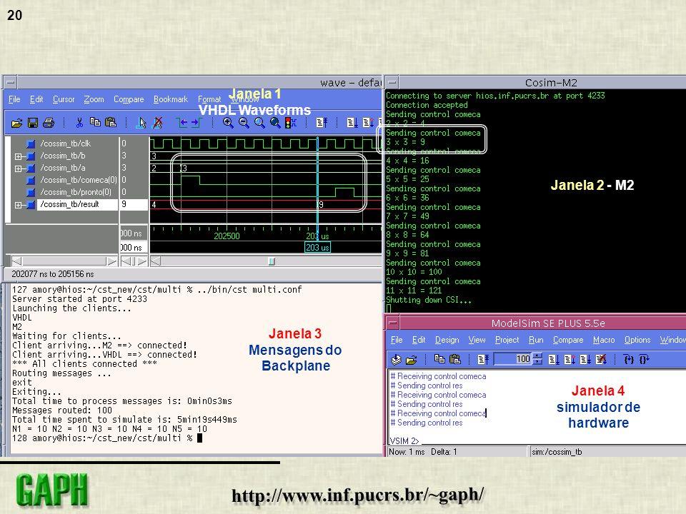 20 Janela 2 - M2 Janela 4 simulador de hardware Janela 3 Mensagens do Backplane Janela 1 VHDL Waveforms