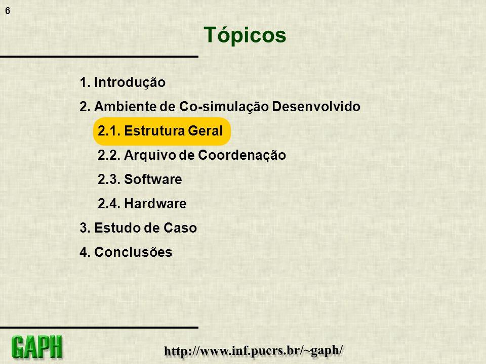 6 Tópicos 1. Introdução 2. Ambiente de Co-simulação Desenvolvido 2.1. Estrutura Geral 2.2. Arquivo de Coordenação 2.3. Software 2.4. Hardware 3. Estud