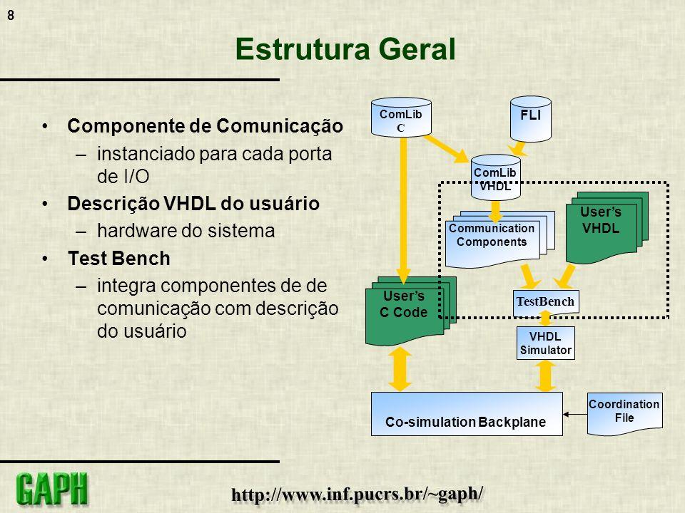 8 Estrutura Geral Componente de Comunicação –instanciado para cada porta de I/O Descrição VHDL do usuário –hardware do sistema Test Bench –integra com