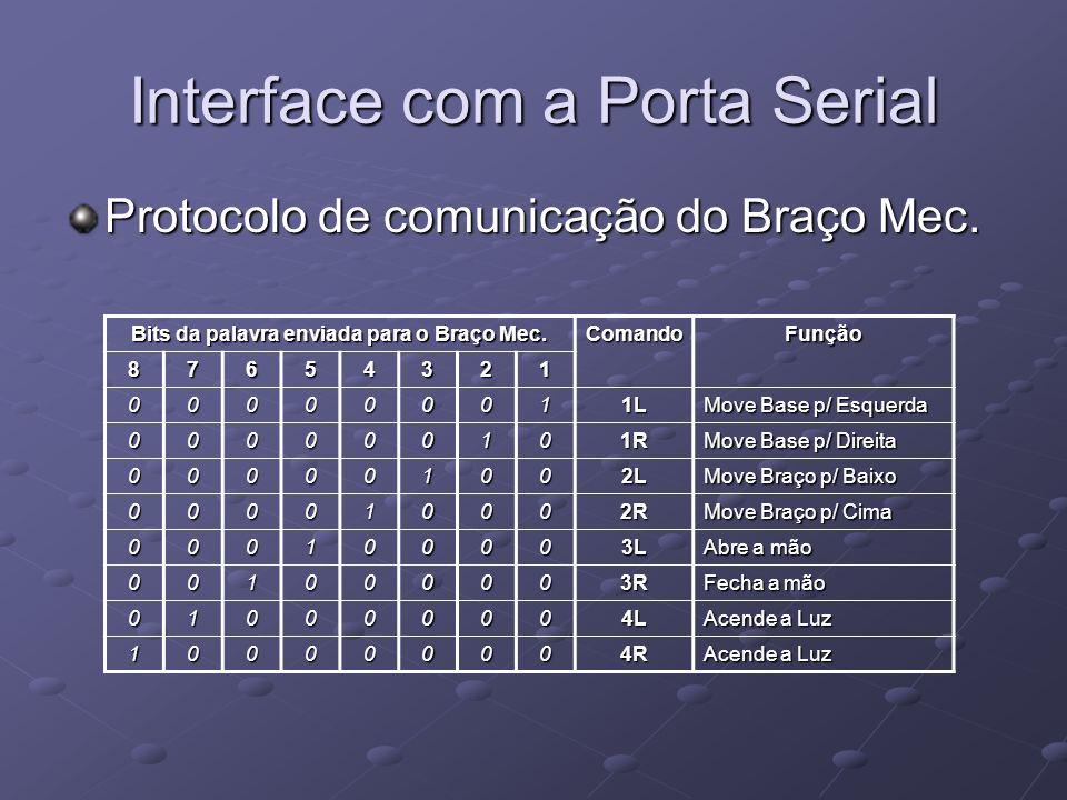 Interface com a Porta Serial Protocolo de comunicação do Braço Mec. Bits da palavra enviada para o Braço Mec. ComandoFunção 87654321 000000011L Move B