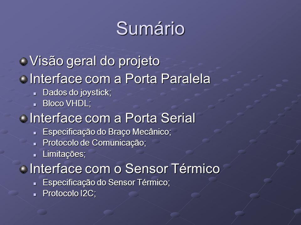 Sumário Visão geral do projeto Interface com a Porta Paralela Dados do joystick; Dados do joystick; Bloco VHDL; Bloco VHDL; Interface com a Porta Seri