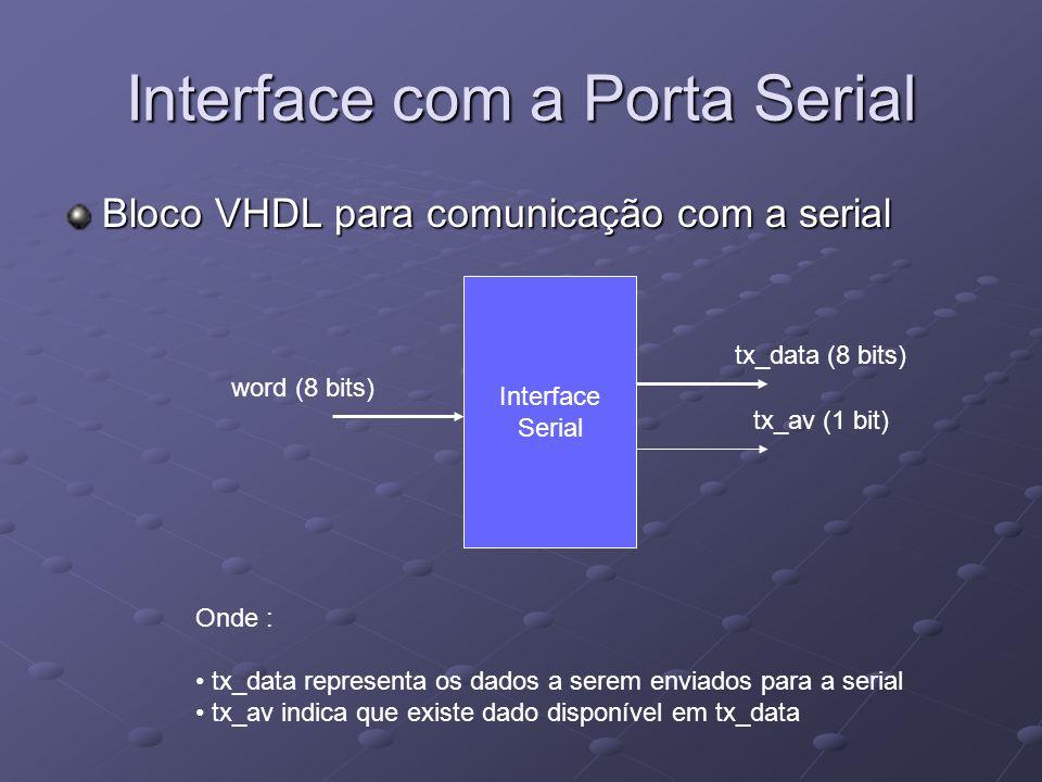 Interface com a Porta Serial Bloco VHDL para comunicação com a serial Interface Serial tx_data (8 bits) word (8 bits) Onde : tx_data representa os dad