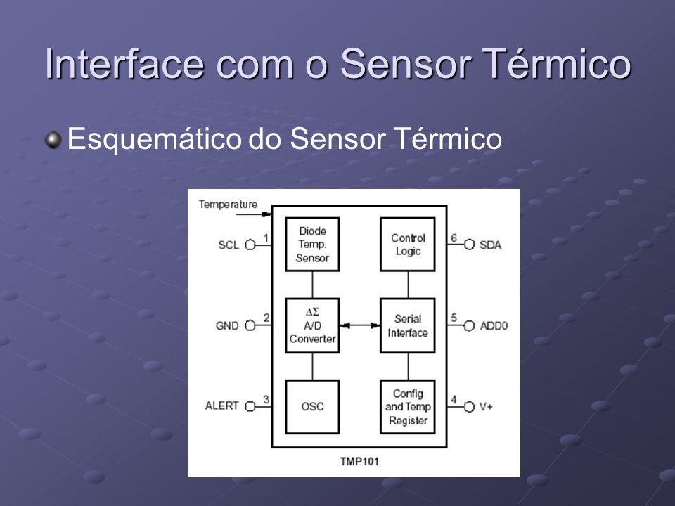 Interface com o Sensor Térmico Esquemático do Sensor Térmico