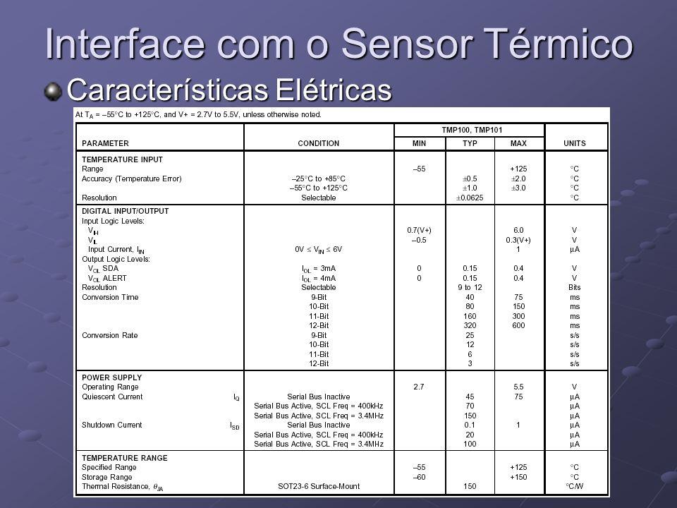 Interface com o Sensor Térmico Características Elétricas