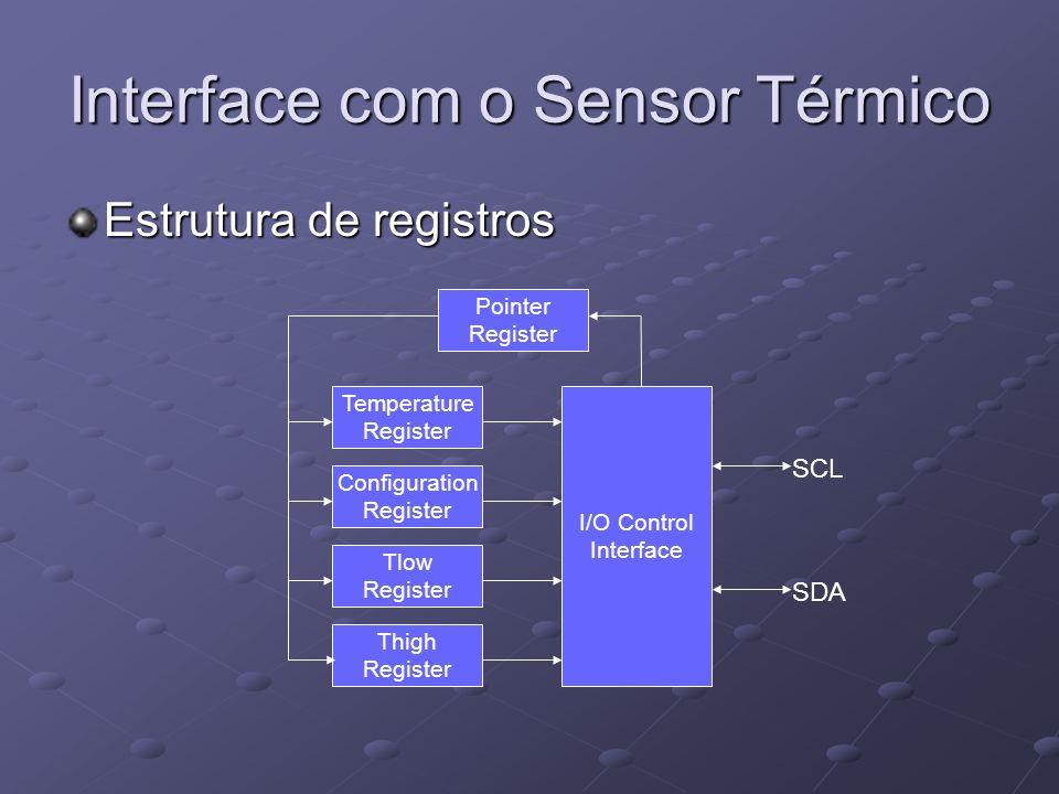 Interface com o Sensor Térmico Estrutura de registros Pointer Register I/O Control Interface Thigh Register Tlow Register Configuration Register Tempe