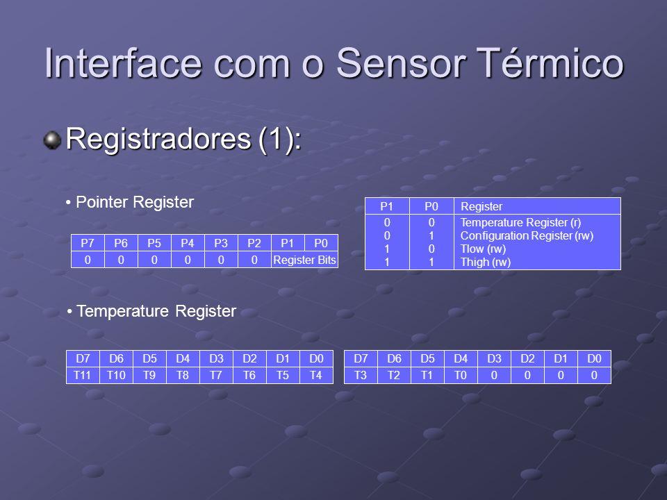 Interface com o Sensor Térmico P7 0 P5 0 P6 0 P4 0 P3 0 P1 Register Bits P2 0 P0P1P0Register 00110011 01010101 Temperature Register (r) Configuration