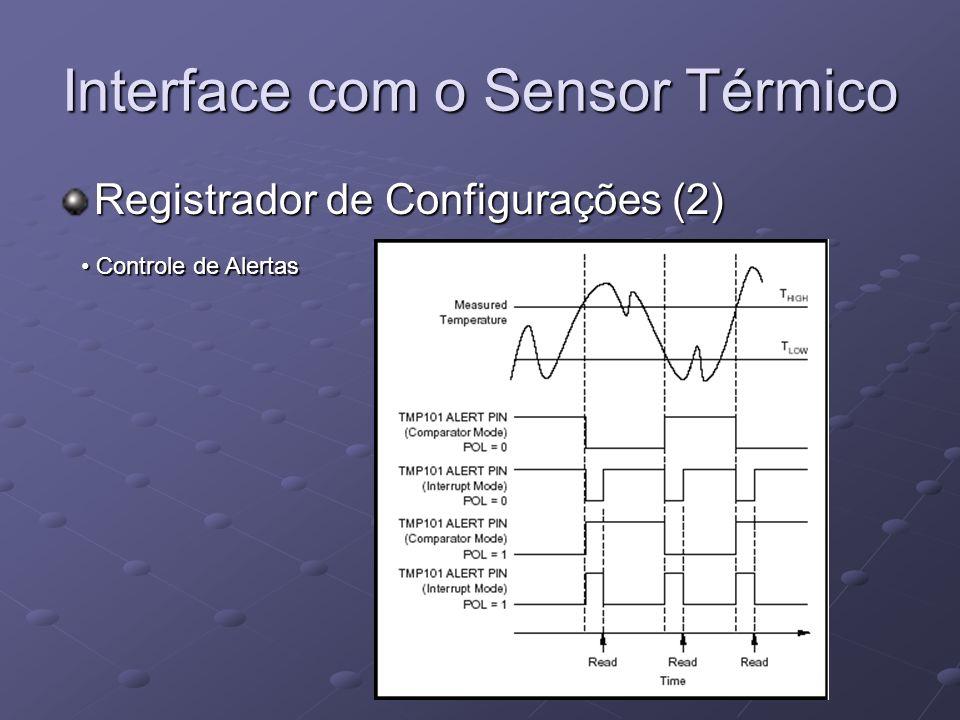 Interface com o Sensor Térmico Registrador de Configurações (2) Controle de Alertas Controle de Alertas