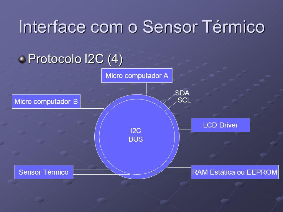 Interface com o Sensor Térmico Protocolo I2C (4) SDA SCL LCD Driver RAM Estática ou EEPROM Micro computador B Micro computador A Sensor Térmico I2C BU