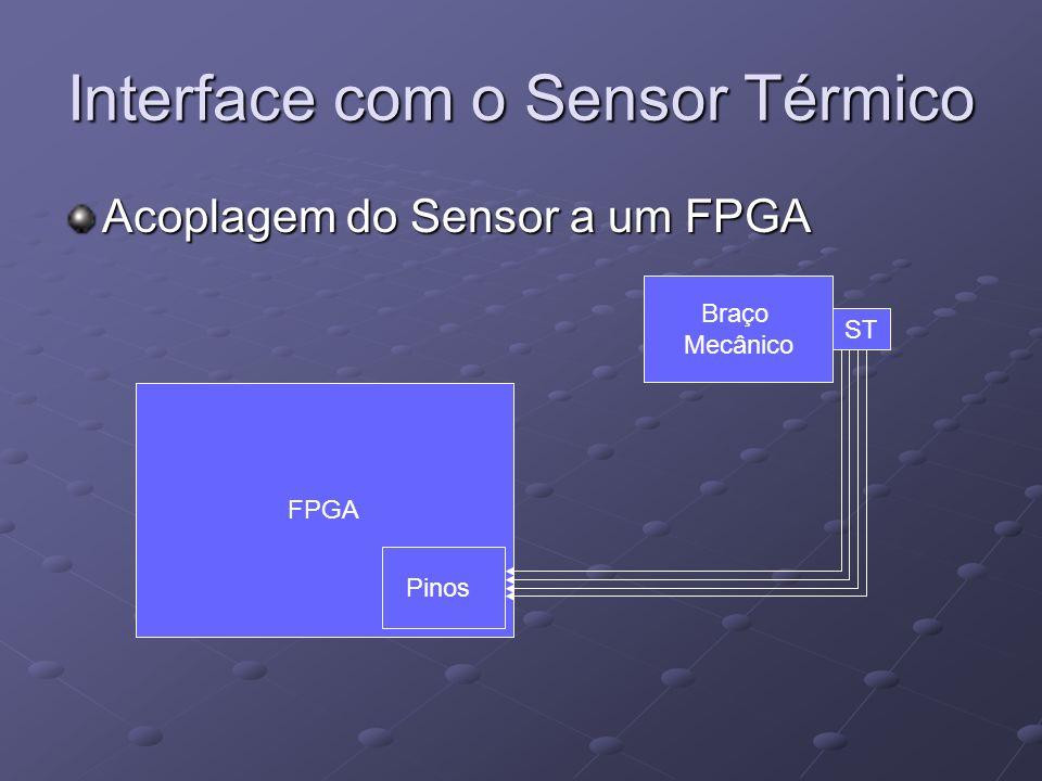 Interface com o Sensor Térmico Acoplagem do Sensor a um FPGA Braço Mecânico FPGA Pinos ST