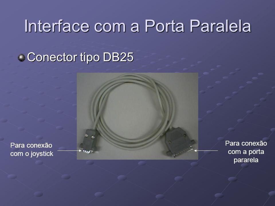 Interface com a Porta Paralela Conector tipo DB25 Para conexão com o joystick Para conexão com a porta pararela