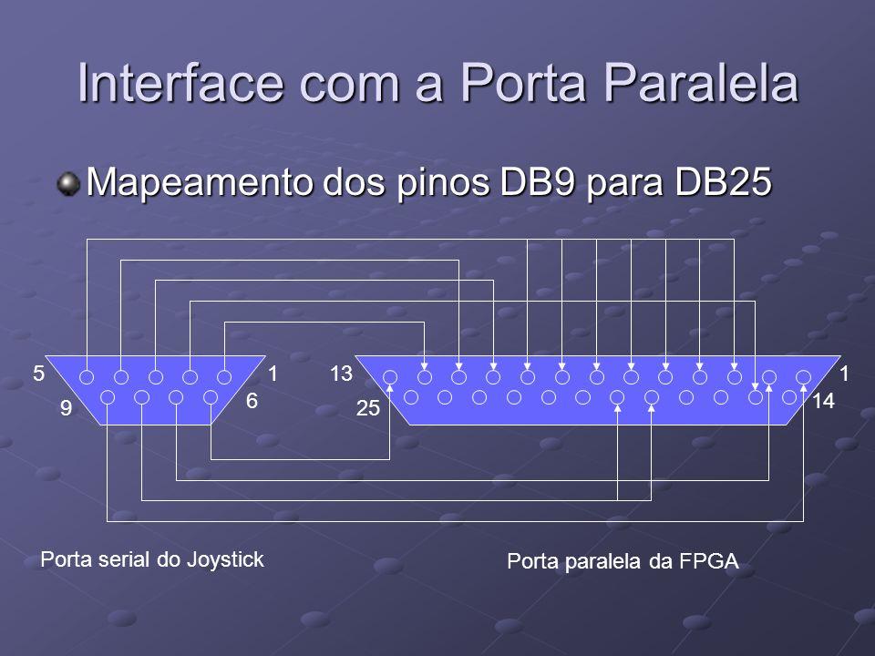 Interface com a Porta Paralela Mapeamento dos pinos DB9 para DB25 1 6 9 5113 14 25 Porta serial do Joystick Porta paralela da FPGA