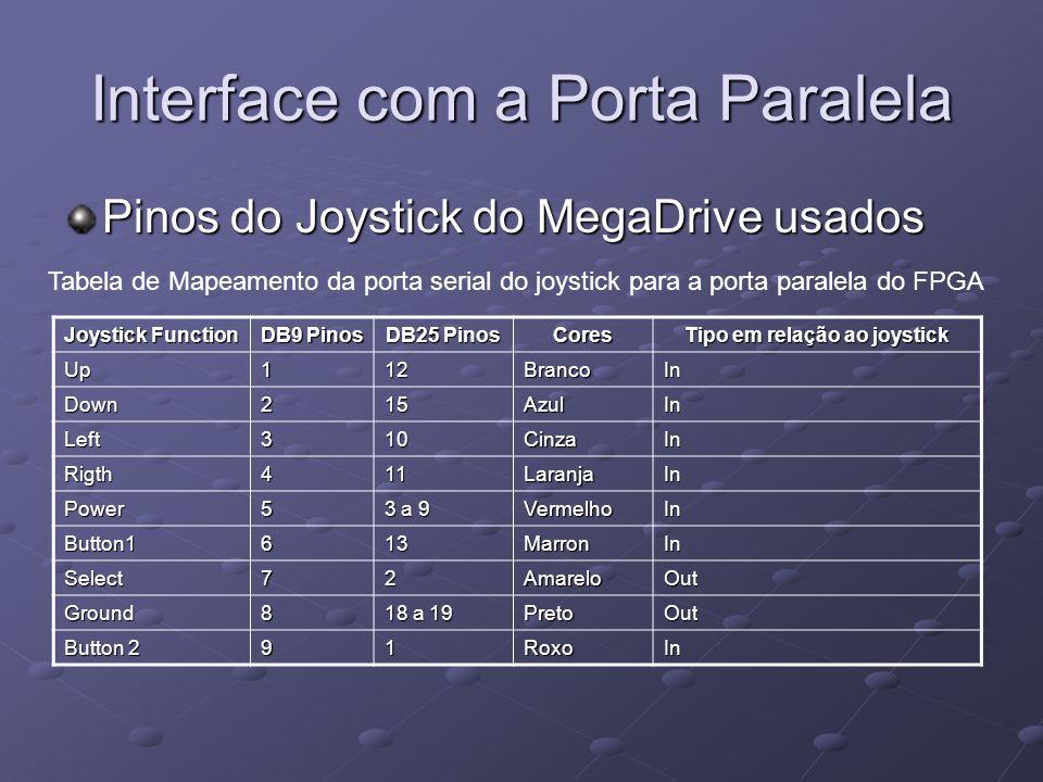 Interface com a Porta Paralela Pinos do Joystick do MegaDrive usados Tabela de Mapeamento da porta serial do joystick para a porta paralela do FPGA Jo