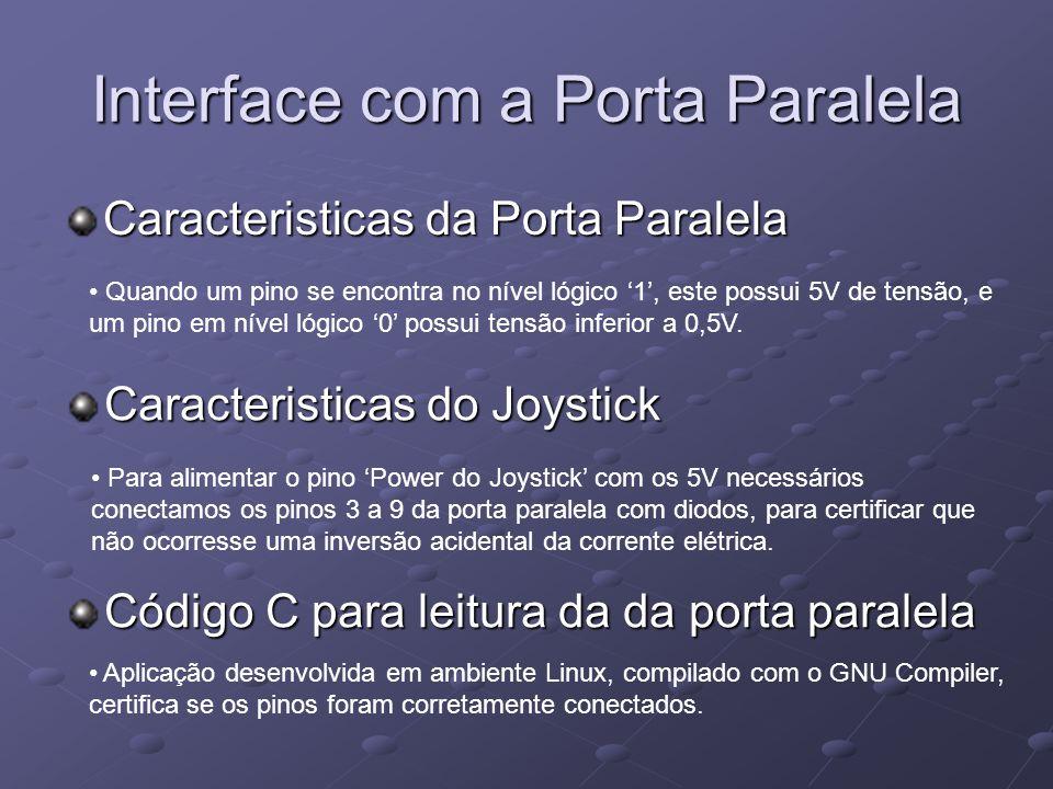 Interface com a Porta Paralela Caracteristicas da Porta Paralela Quando um pino se encontra no nível lógico 1, este possui 5V de tensão, e um pino em