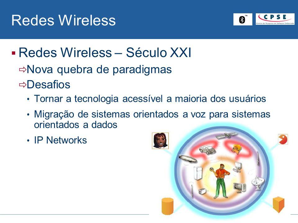 Visão do Mundo Wireless 1980 199020002010 GSM 2G3G4G TDMA CDMA Sistema Analógico Telefonia Celular 1G Serviços de Voz Serviços IP Dados UTMS WLAN IEEE 802.11a Bluetooth IEEE 802.11b WPAN IPv6 Wireless Broadband (next generation) Semantic Aware Services CyberWorld ??.