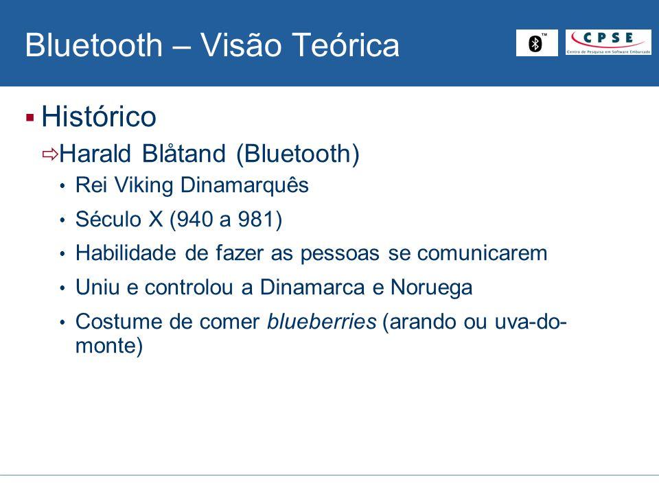 Bluetooth - Histórico 1998 Bluetooth SIG (Special Interest Group) 3Com, Agere, Ericsson, IBM, Intel, Microsoft, Motorola, Nokia, Toshiba,...
