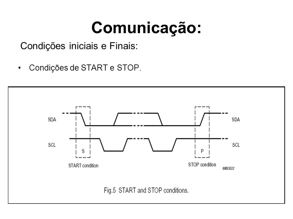 Comunicação: Condições de START e STOP. Condições iniciais e Finais: