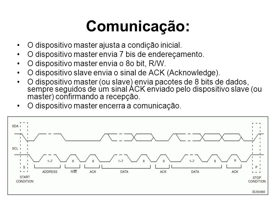 Comunicação: O dispositivo master ajusta a condição inicial. O dispositivo master envia 7 bis de endereçamento. O dispositivo master envia o 8o bit, R