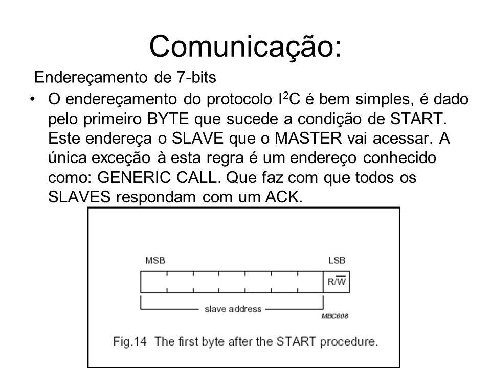 O endereçamento do protocolo I 2 C é bem simples, é dado pelo primeiro BYTE que sucede a condição de START. Este endereça o SLAVE que o MASTER vai ace