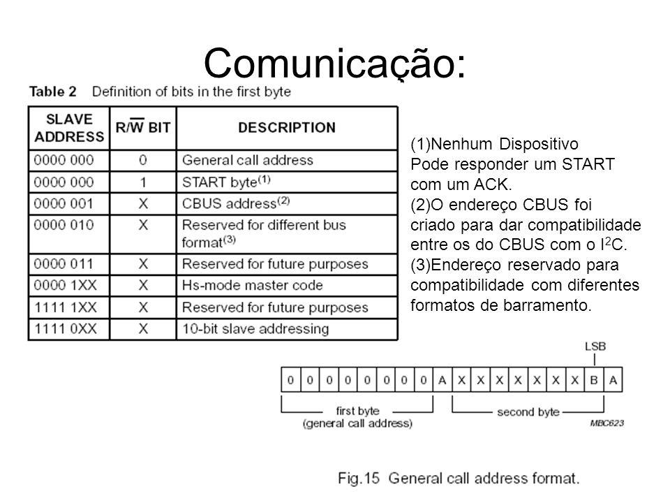 Comunicação: (1)Nenhum Dispositivo Pode responder um START com um ACK. (2)O endereço CBUS foi criado para dar compatibilidade entre os do CBUS com o I