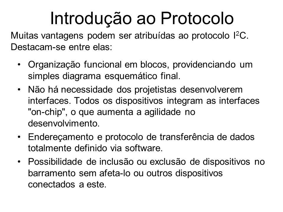 Introdução ao Protocolo Organização funcional em blocos, providenciando um simples diagrama esquemático final. Não há necessidade dos projetistas dese