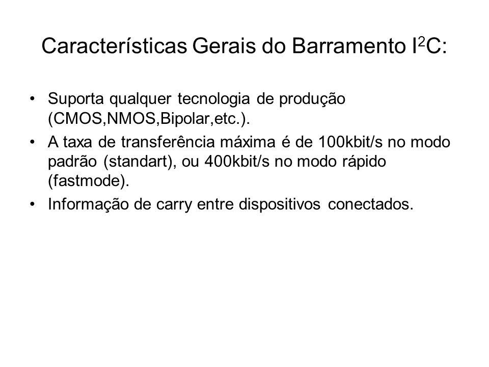 Características Gerais do Barramento I 2 C: Suporta qualquer tecnologia de produção (CMOS,NMOS,Bipolar,etc.). A taxa de transferência máxima é de 100k