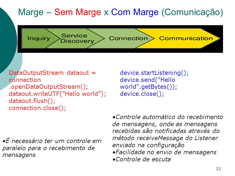 21 Marge – Sem Marge x Com Marge (Comunicação) DataOutputStream dataout = connection.openDataOutputStream(); dataout.writeUTF(Hello world); dataout.fl
