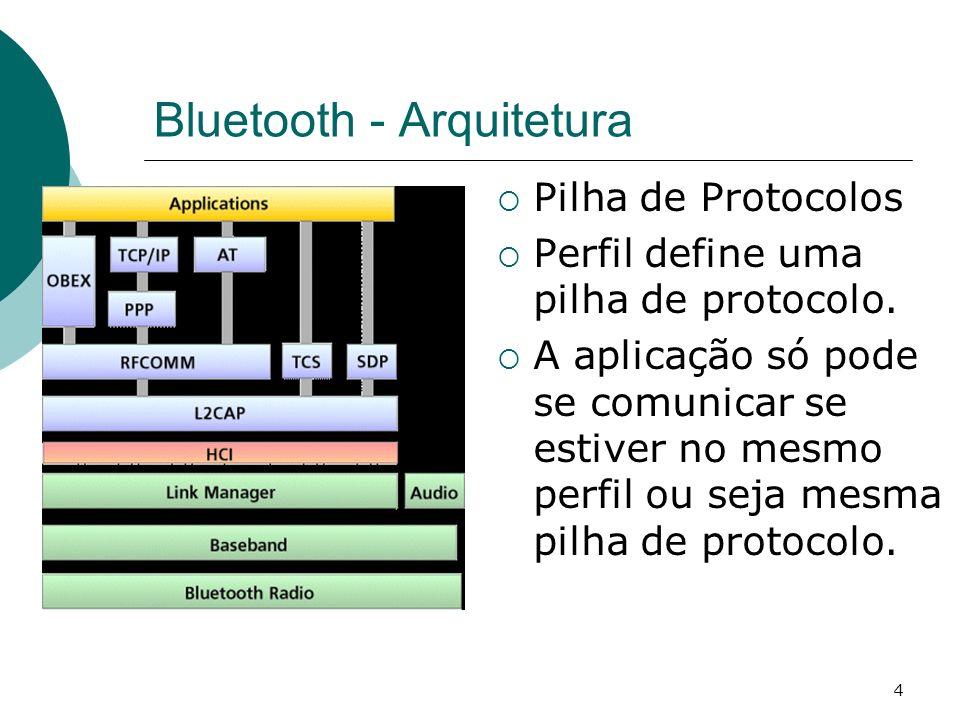 4 Bluetooth - Arquitetura Pilha de Protocolos Perfil define uma pilha de protocolo. A aplicação só pode se comunicar se estiver no mesmo perfil ou sej
