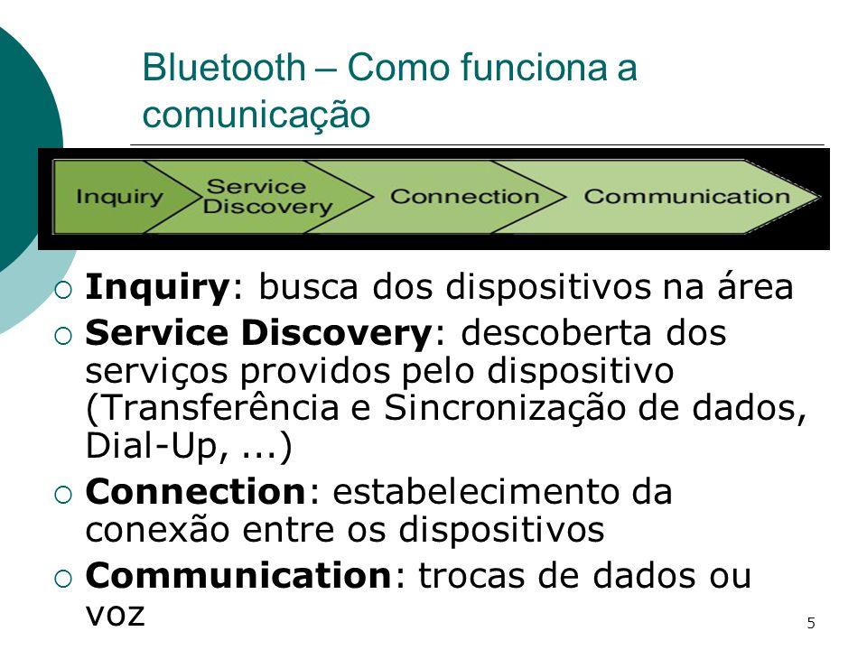 5 Bluetooth – Como funciona a comunicação Inquiry: busca dos dispositivos na área Service Discovery: descoberta dos serviços providos pelo dispositivo