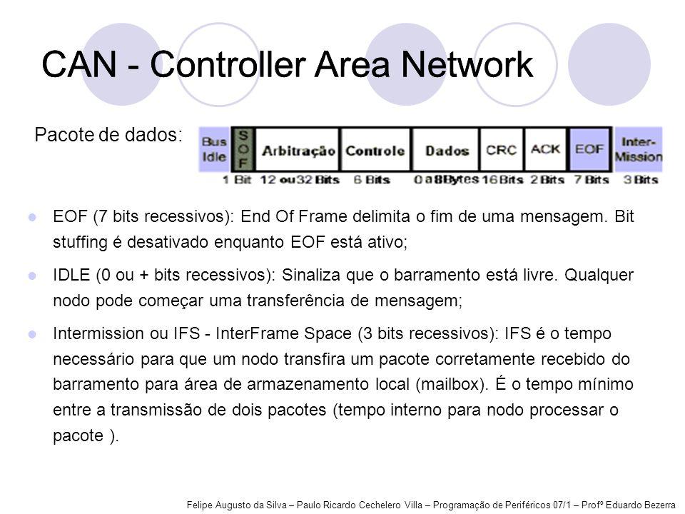 CAN - Controller Area Network EOF (7 bits recessivos): End Of Frame delimita o fim de uma mensagem. Bit stuffing é desativado enquanto EOF está ativo;