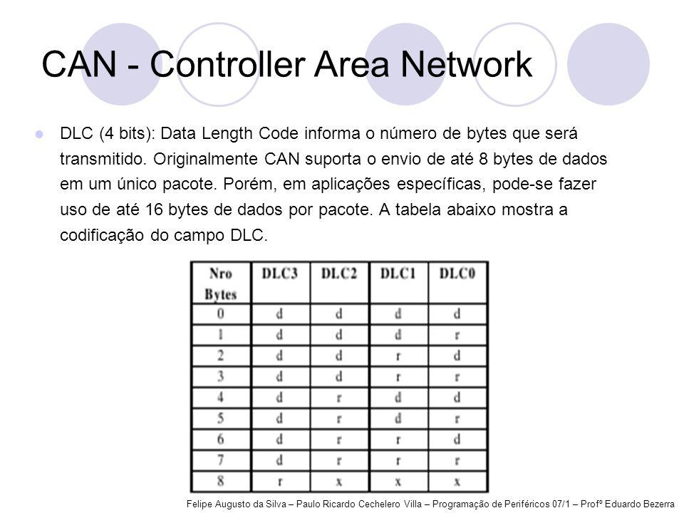 DLC (4 bits): Data Length Code informa o número de bytes que será transmitido. Originalmente CAN suporta o envio de até 8 bytes de dados em um único p