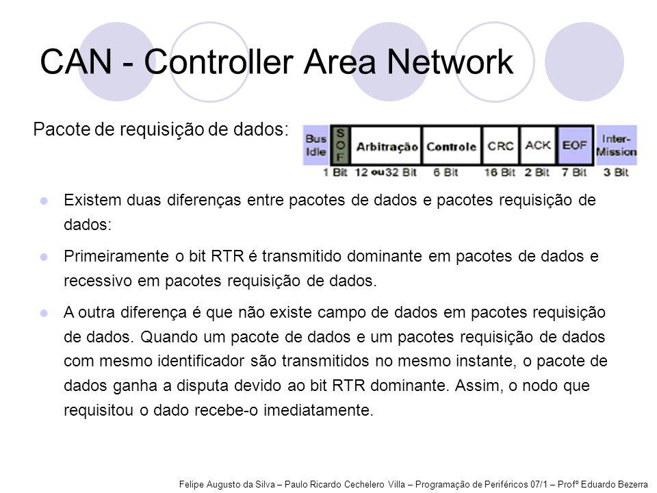 Pacote de requisição de dados: CAN - Controller Area Network Existem duas diferenças entre pacotes de dados e pacotes requisição de dados: Primeiramen