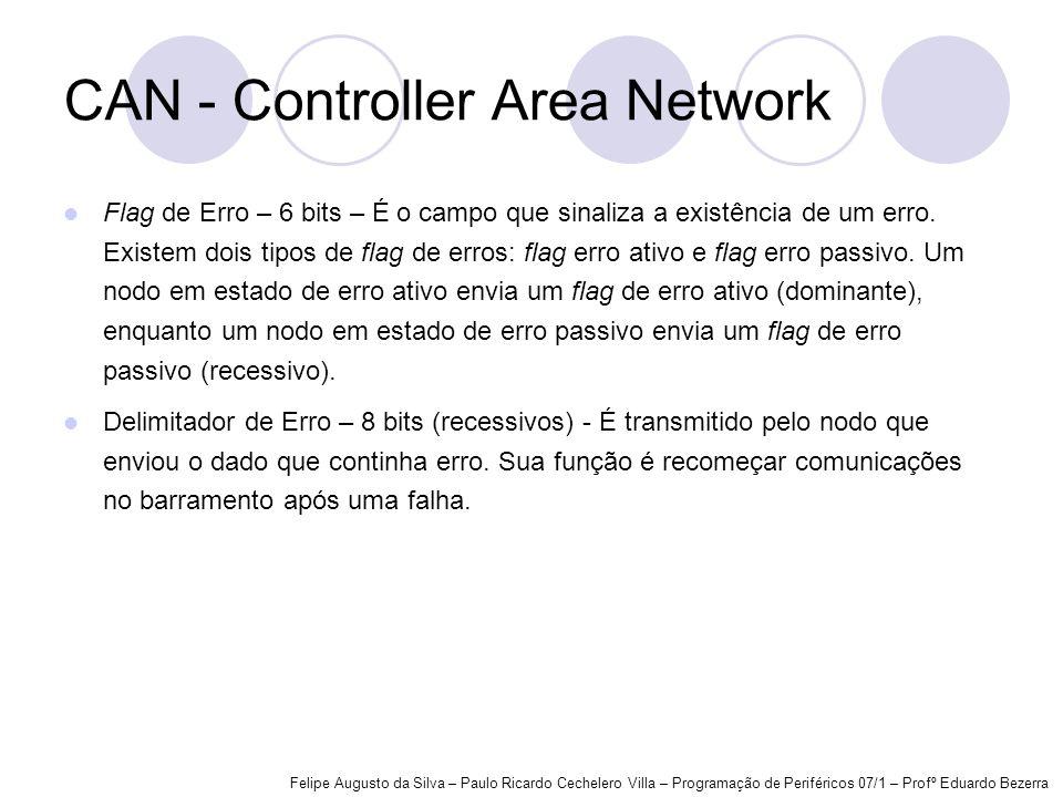 CAN - Controller Area Network Flag de Erro – 6 bits – É o campo que sinaliza a existência de um erro. Existem dois tipos de flag de erros: flag erro a