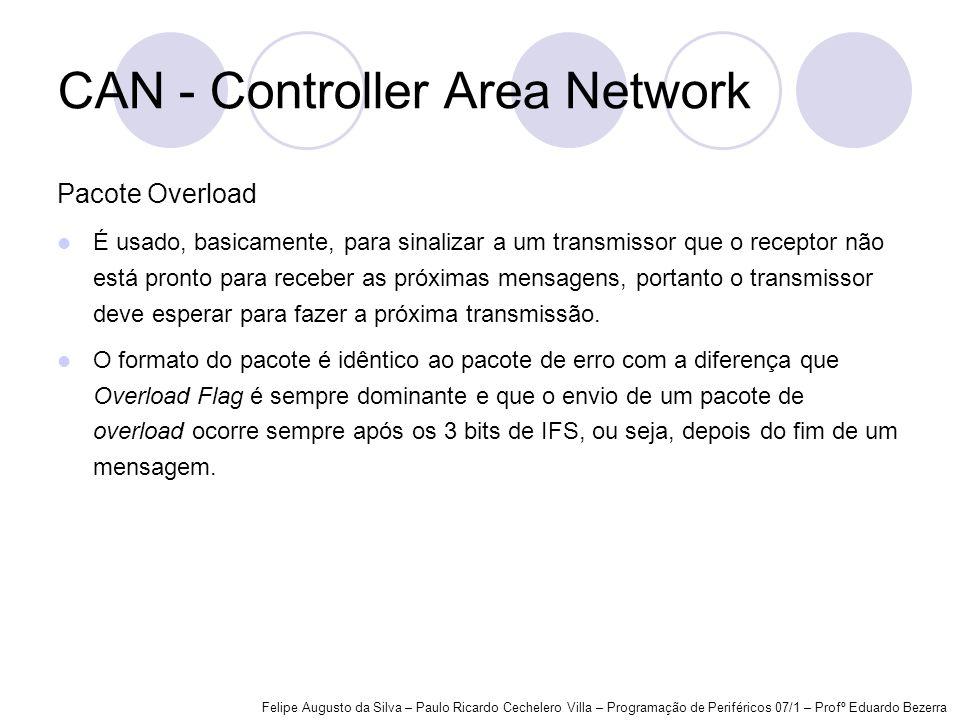 CAN - Controller Area Network Pacote Overload É usado, basicamente, para sinalizar a um transmissor que o receptor não está pronto para receber as pró