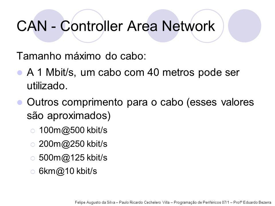 CAN - Controller Area Network Tamanho máximo do cabo: A 1 Mbit/s, um cabo com 40 metros pode ser utilizado. Outros comprimento para o cabo (esses valo