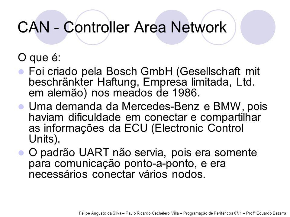 CAN - Controller Area Network O que é: Foi criado pela Bosch GmbH (Gesellschaft mit beschränkter Haftung, Empresa limitada, Ltd. em alemão) nos meados