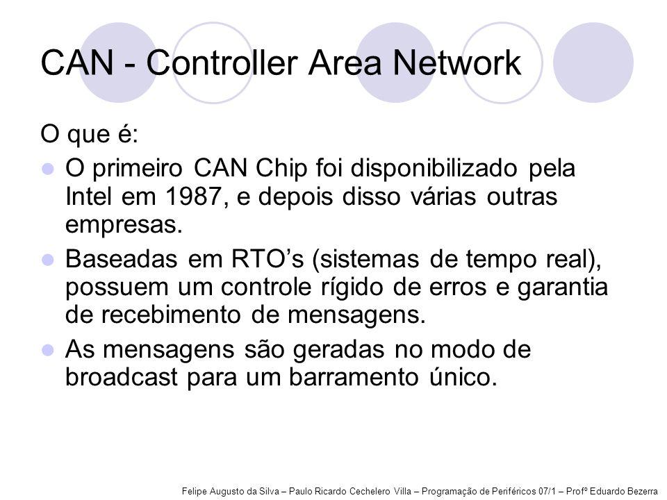 CAN - Controller Area Network O que é: O primeiro CAN Chip foi disponibilizado pela Intel em 1987, e depois disso várias outras empresas. Baseadas em
