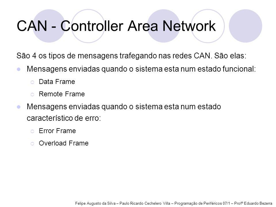 CAN - Controller Area Network São 4 os tipos de mensagens trafegando nas redes CAN. São elas: Mensagens enviadas quando o sistema esta num estado func