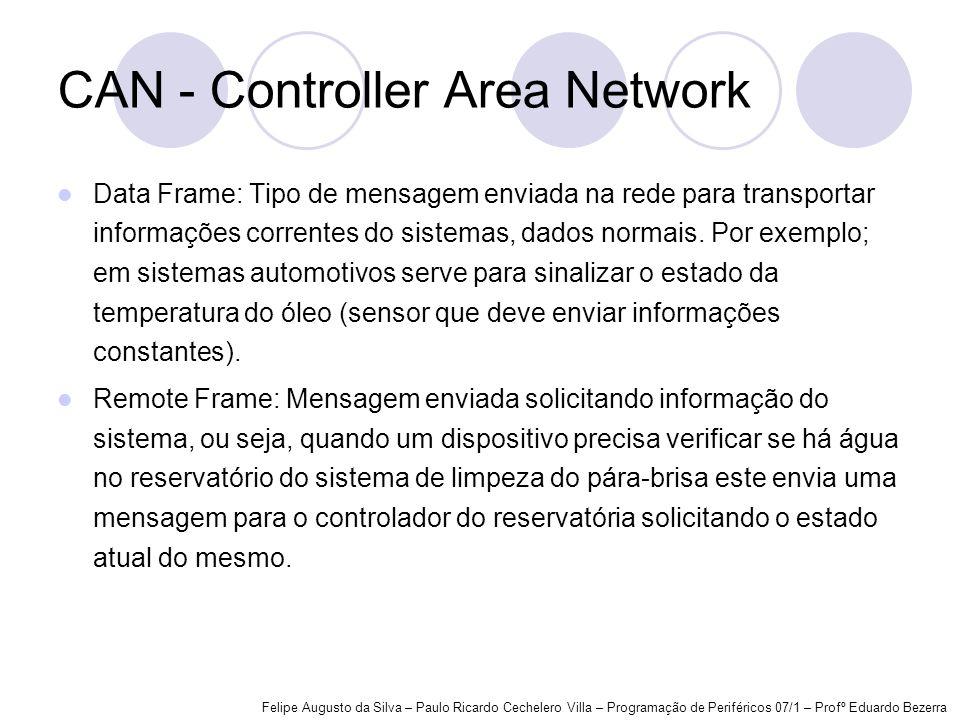 CAN - Controller Area Network Data Frame: Tipo de mensagem enviada na rede para transportar informações correntes do sistemas, dados normais. Por exem