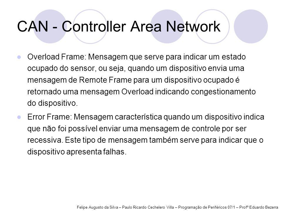 CAN - Controller Area Network Overload Frame: Mensagem que serve para indicar um estado ocupado do sensor, ou seja, quando um dispositivo envia uma me