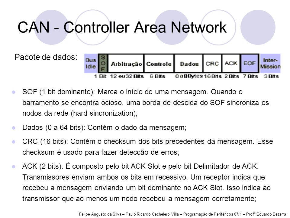 CAN - Controller Area Network Outros padrões de CAN: ISO 11898-2: CAN high-speed ISO 11898-3: CAN fault-tolerant (low-speed) ISO 11992-1: CAN fault-tolerant for truck/trailer communication ISO 11783-2: 250 kbit/s, Agricultural Standard SAE J1939-11: 250 kbit/s, Shielded Twisted Pair (STP) SAE J1939-15: 250 kbit/s, UnShielded Twisted Pair (UTP) (reduced layer) SAE J2411: Single-wire CAN (SWC) Felipe Augusto da Silva – Paulo Ricardo Cechelero Villa – Programação de Periféricos 07/1 – Profº Eduardo Bezerra